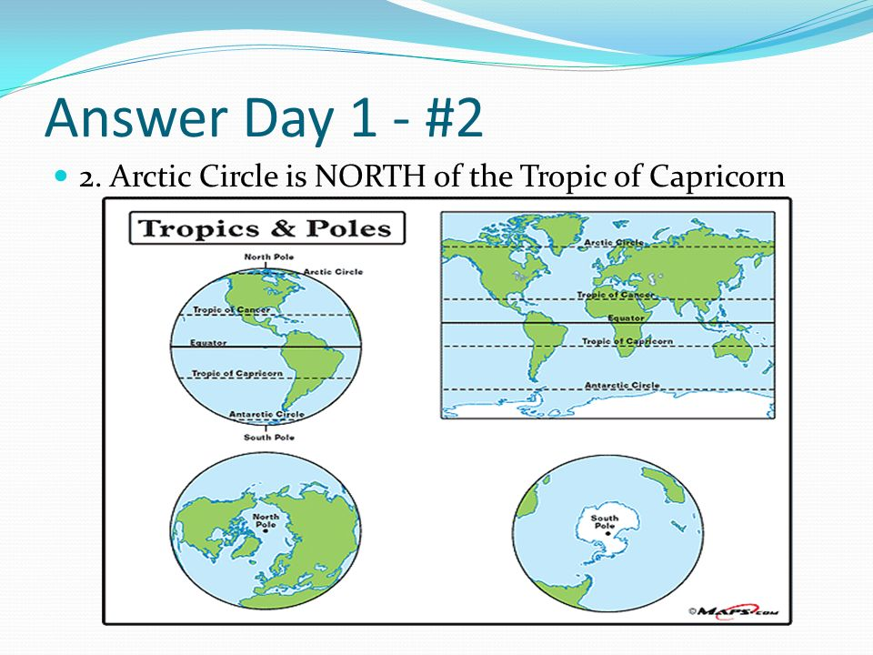 Answer Day 1 - #2 2. Arctic Circle is NORTH of the Tropic of Capricorn