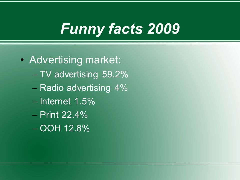 Funny facts 2009 Advertising market: –TV advertising 59.2% –Radio advertising 4% –Internet 1.5% –Print 22.4% –OOH 12.8%