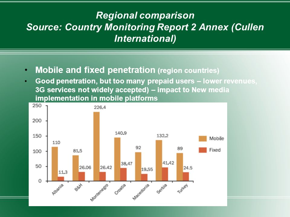 Regional comparison Source: Country Monitoring Report 2 Annex (Cullen International) Mobile and fixed penetration (region countries) Good penetration, but too many prepaid users – lower revenues, 3G services not widely accepted) – impact to New media implementation in mobile platforms