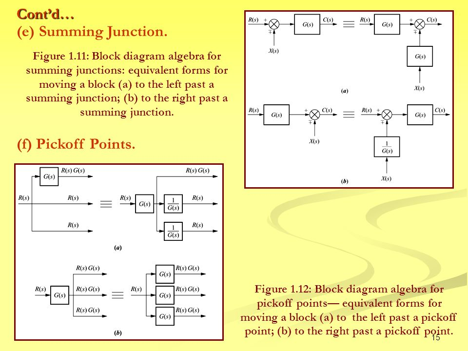 1 Introduction To Control System Chapter 1 2 Basic