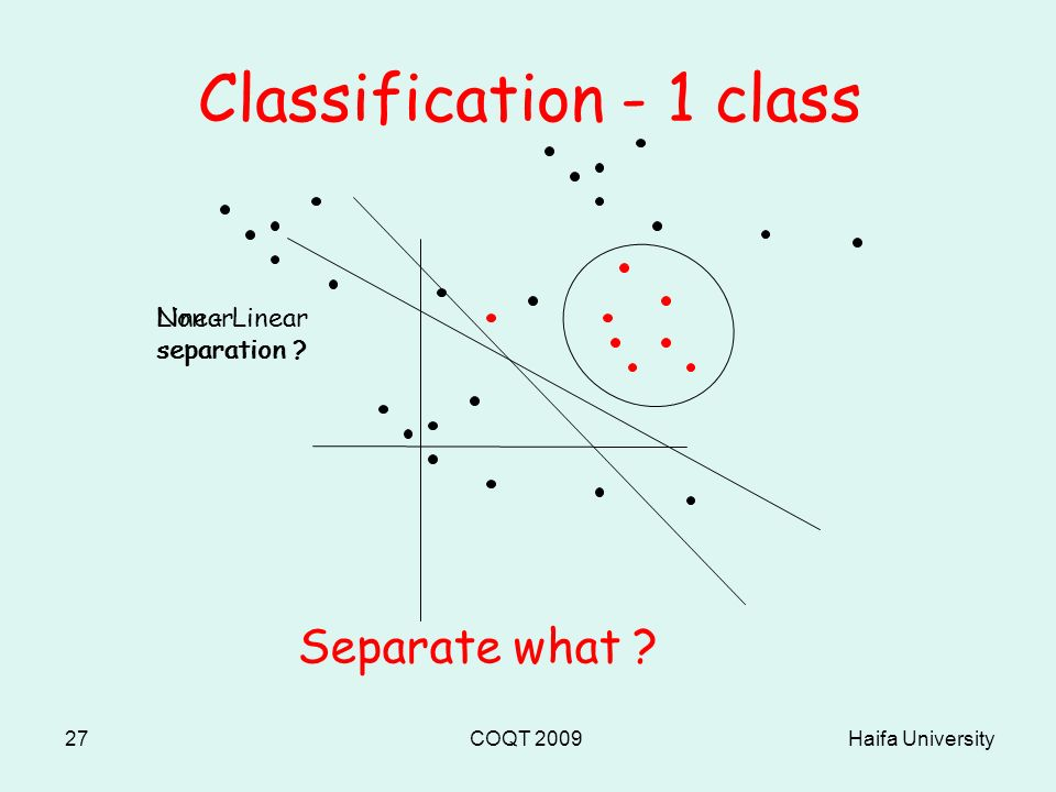 Haifa UniversityCOQT 200927 Classification - 1 class Linear separation .