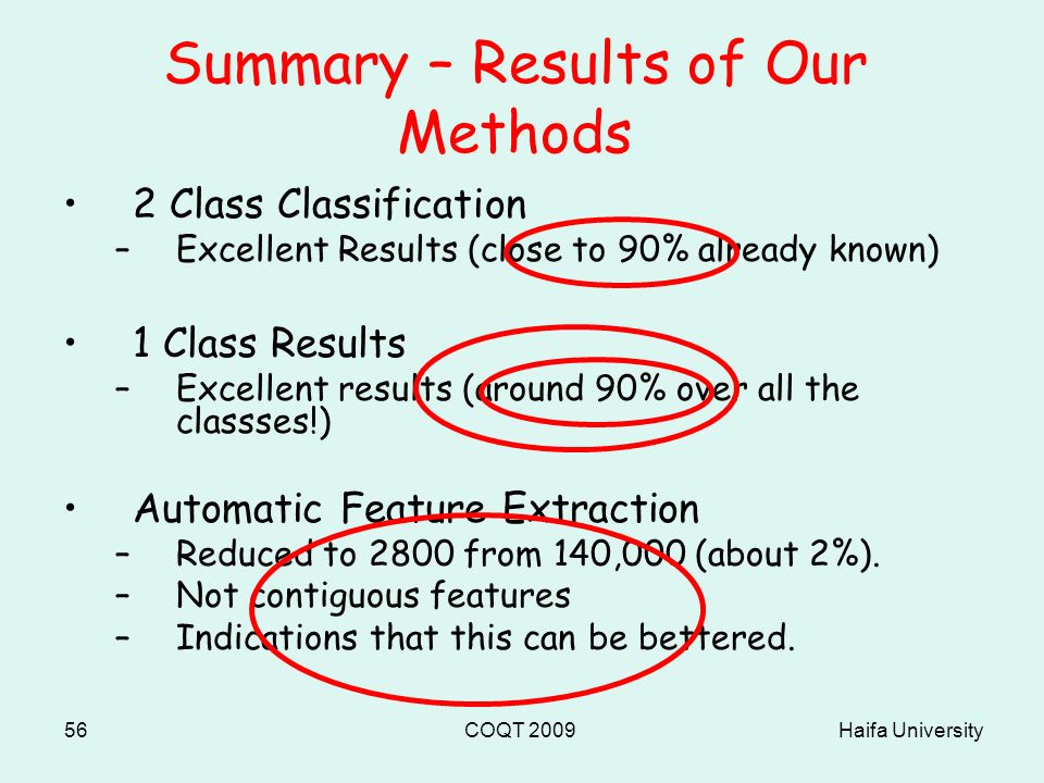 Haifa UniversityCOQT 200956 Summary – Results of Our Methods 2 Class Classification –Excellent Results (close to 90% already known) 1 Class Results –Excellent results (around 90% over all the classses!) Automatic Feature Extraction –Reduced to 2800 from 140,000 (about 2%).