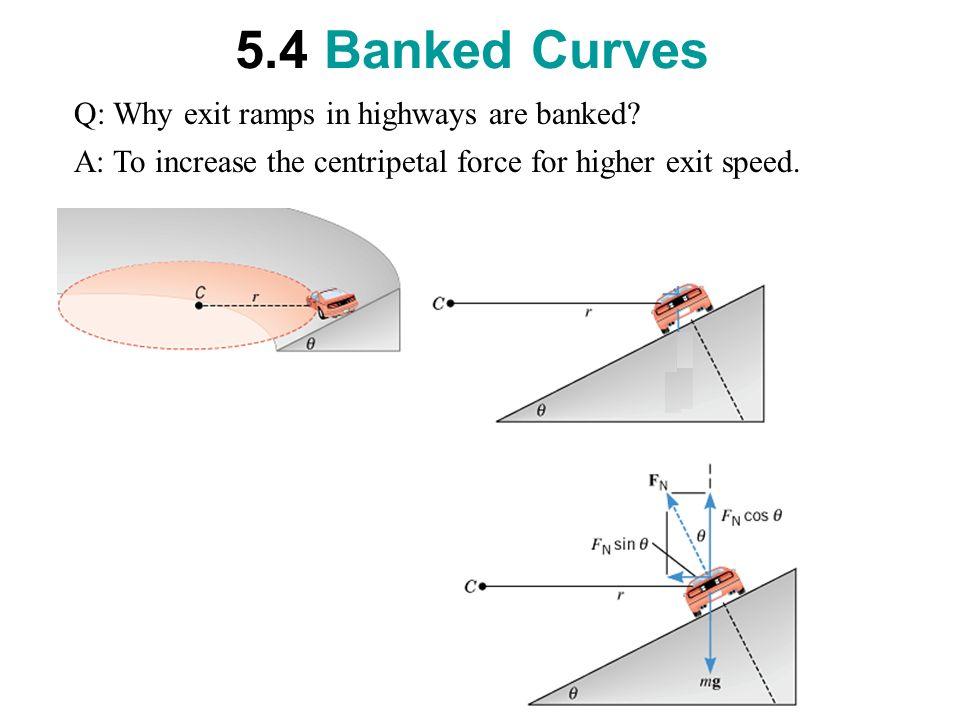 C h a p t e r 5 dynamics of uniform circular motion 1draw a free circular motion 1draw a free body diagram 2 54 ccuart Image collections