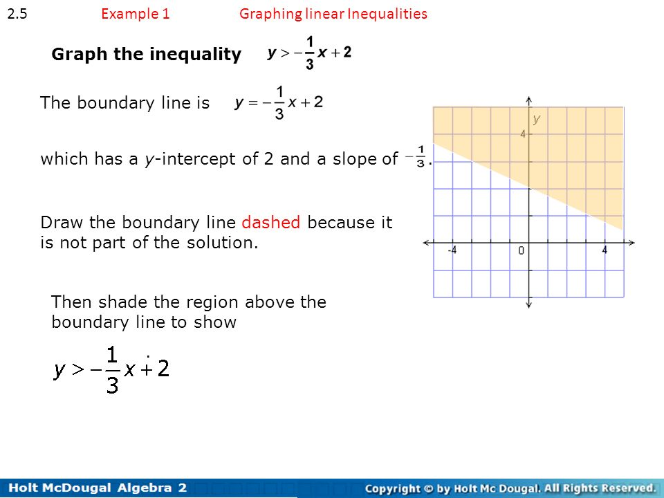 Chapter 2 – Linear Equations Algebra II  Table of Contents