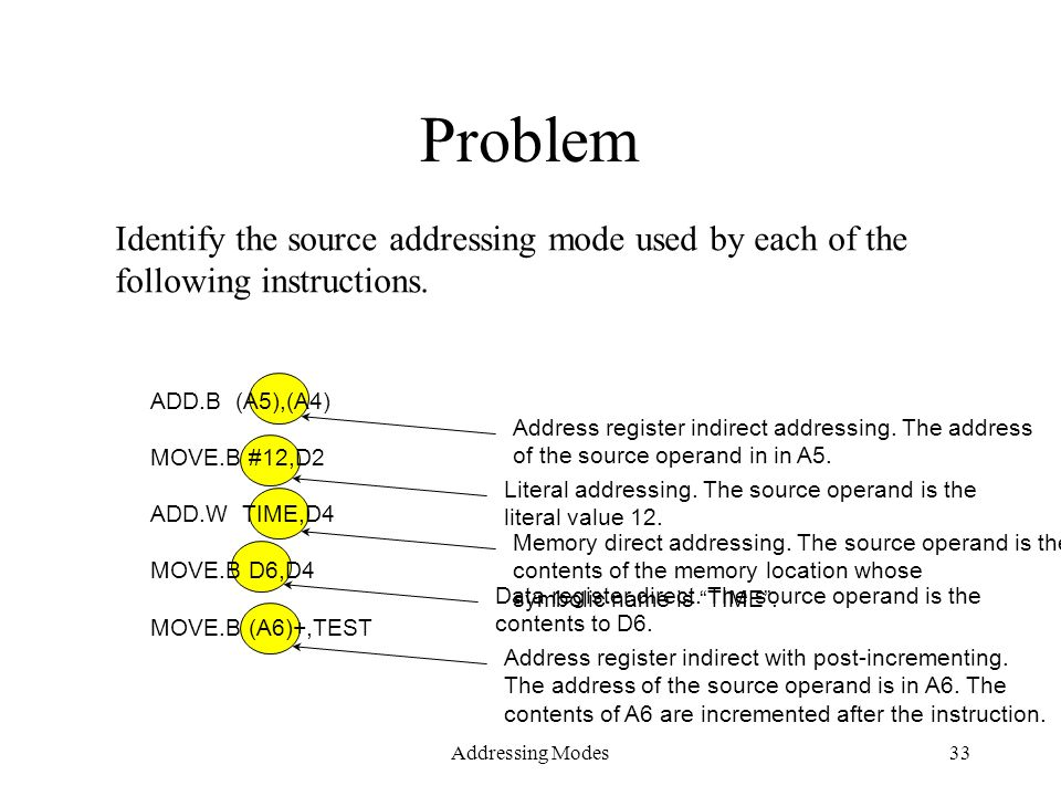 Addressing Modes1 Addressing Modes Are Concerned With How The Cpu