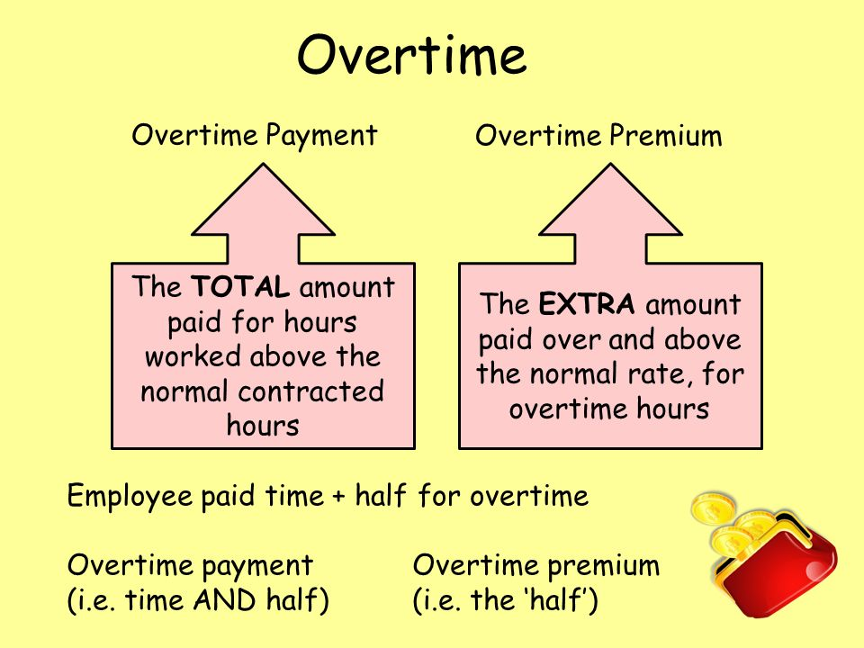 what is overtime premium