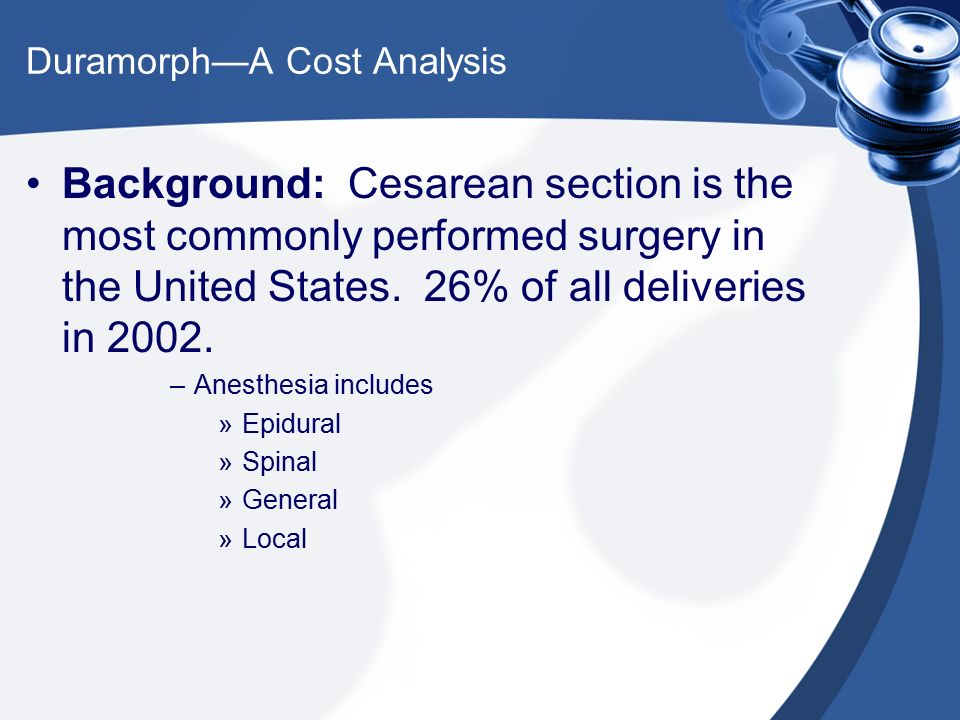 Duramorph –A Cost Analysis Scott Frankfather, M D  PGY IV