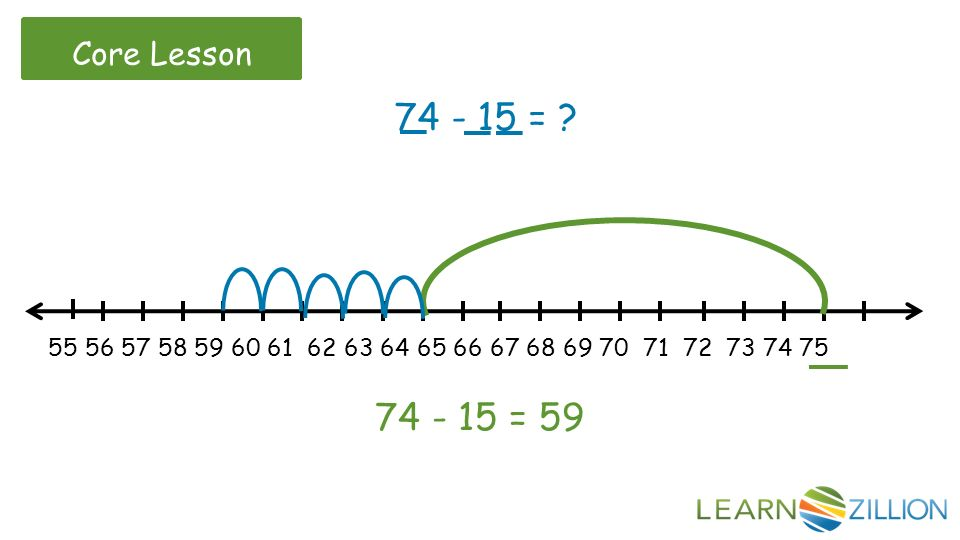 How Do You Take 15 Away From 74 Using A Number Line