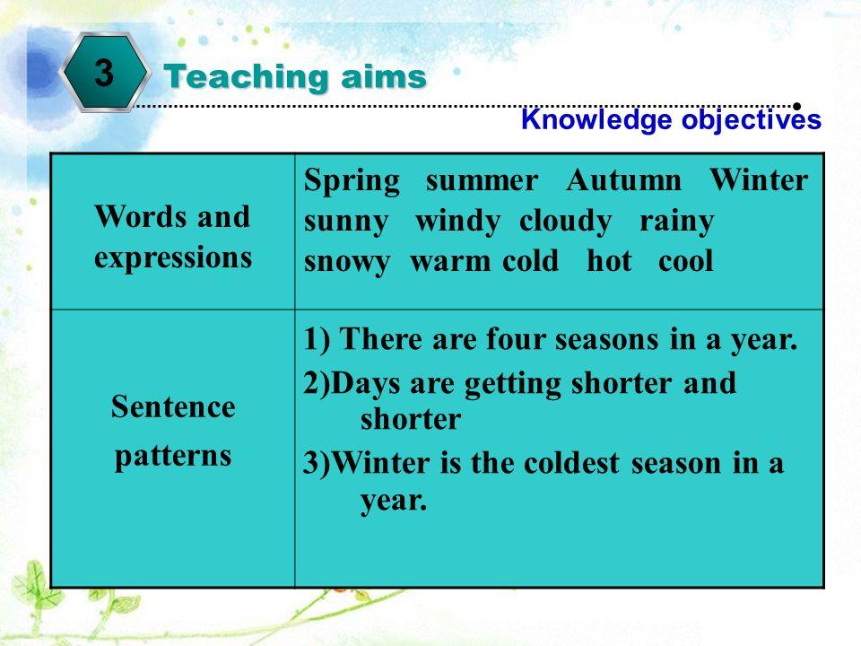 Unit 6 seasons 石家庄机电职业中专吴会茹  Teaching material 1