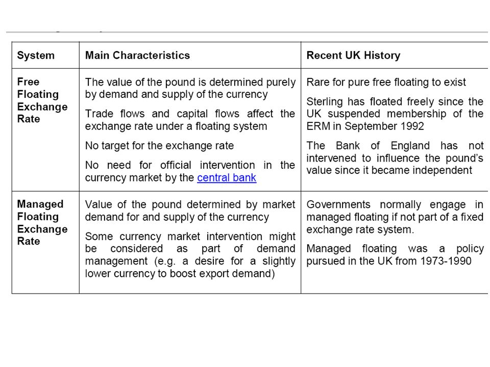 advantages of floating exchange rate system