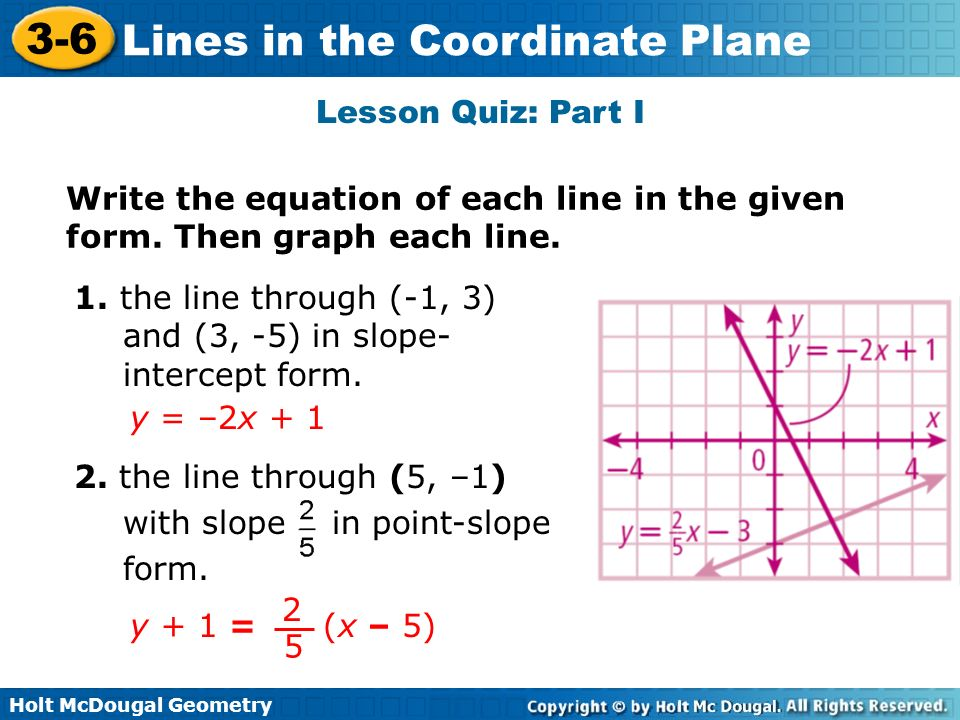slope intercept form coordinates  Holt McDougal Geometry 113-113 Lines in the Coordinate Plane 113-113 ...