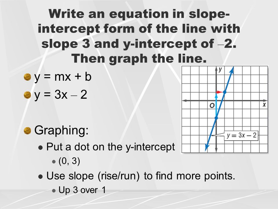 Geometry Lesson 3 4 Equations Of Lines Objective Write An