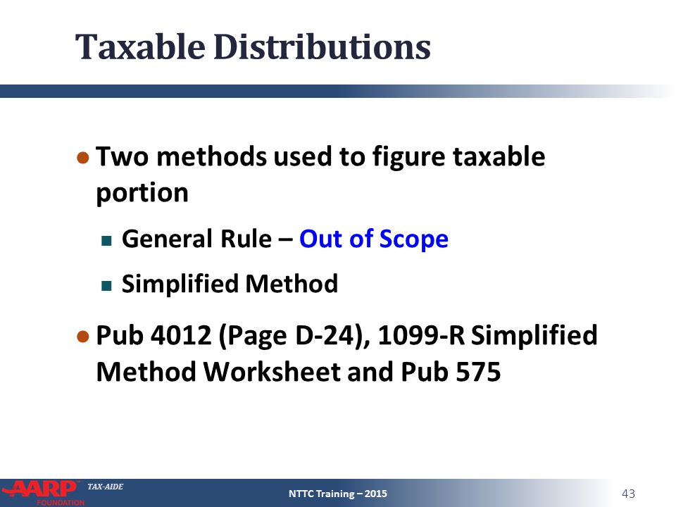 Tax Aide Retirement Income Iras And Pensions Pub 4491 Part 3