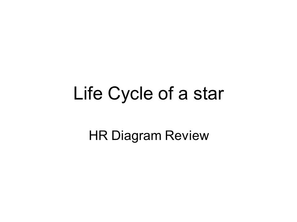 Life cycle of a star hr diagram review the hr hertzsprung russel 1 life cycle of a star hr diagram review ccuart Choice Image