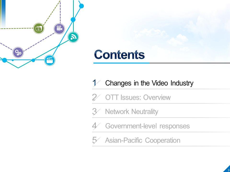 OTT Video Service (time shift + multi-device + everywhere
