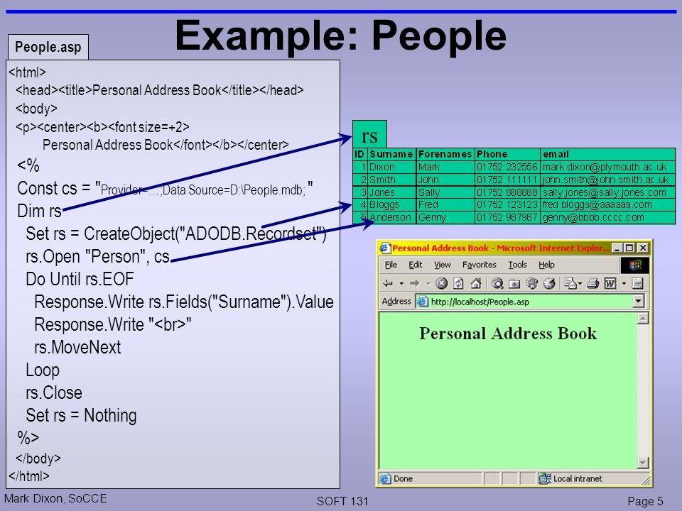 Mark Dixon SoCCE SOFT 131Page 1 23 Web Applications Databases