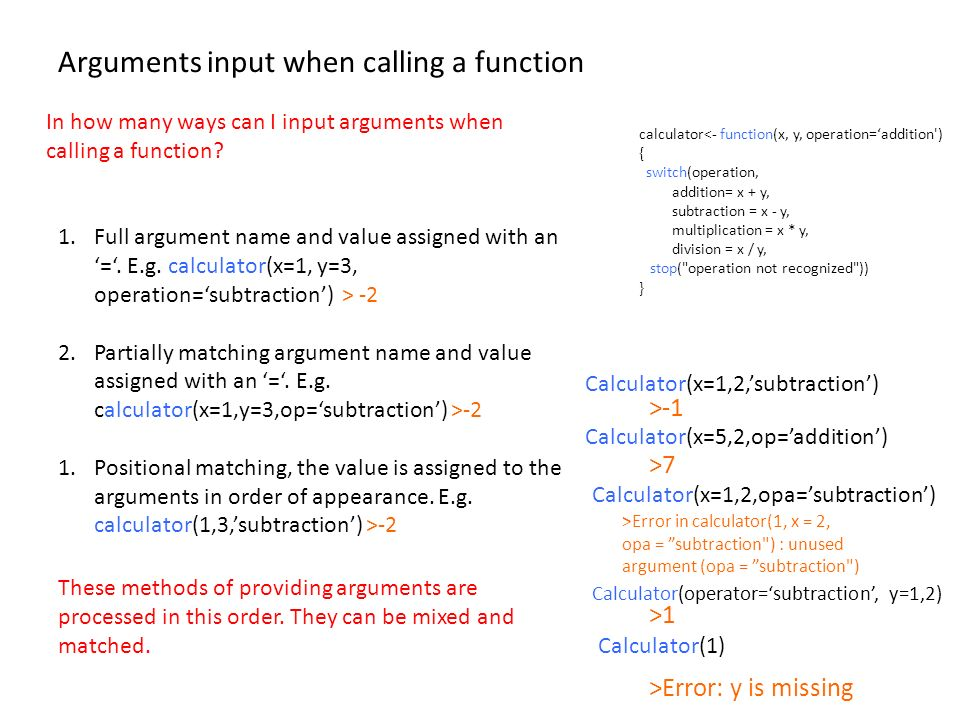functions arguments and scopes reminder defining functions and