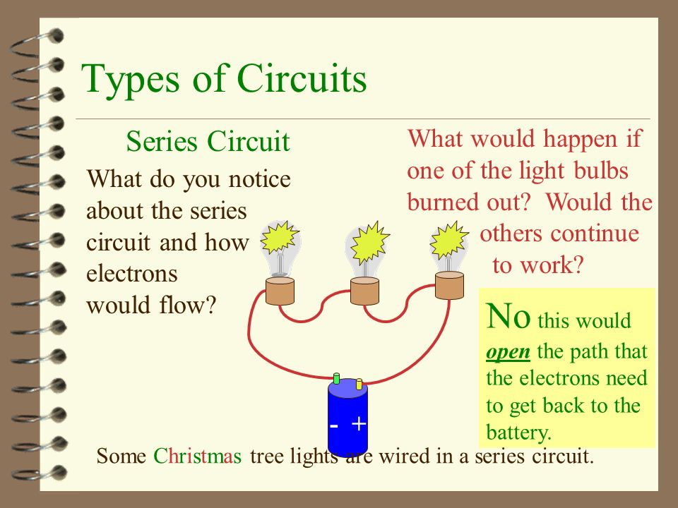 11 4 electric circuits identify parts of a circuit trace the path rh slideplayer com