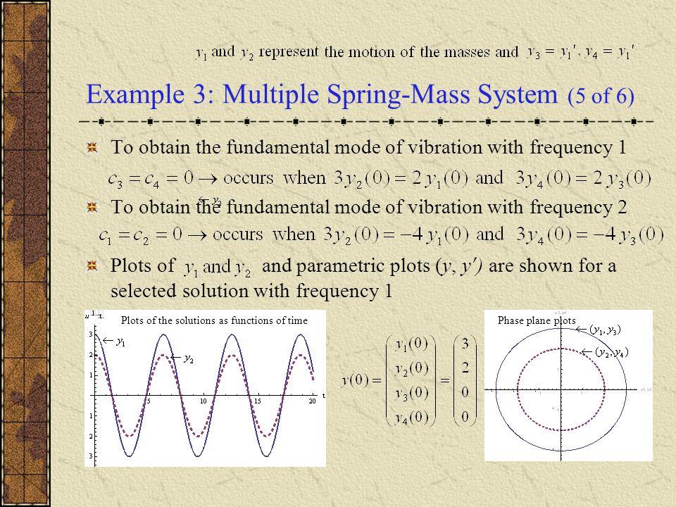Boyce/DiPrima 9 th ed, Ch 7 6: Complex Eigenvalues