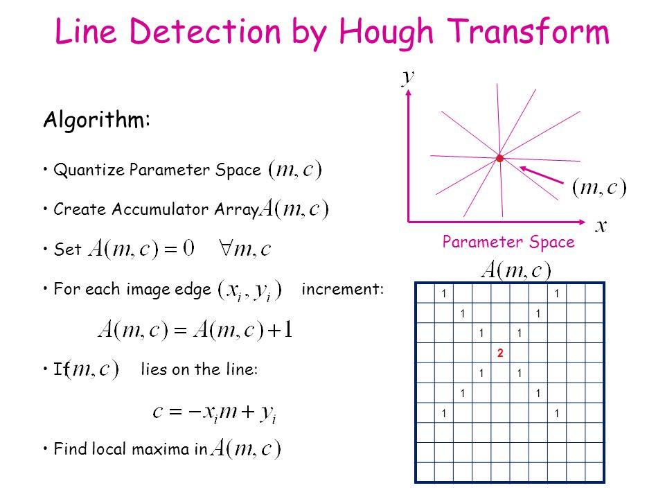 Opencv: hough line transform.