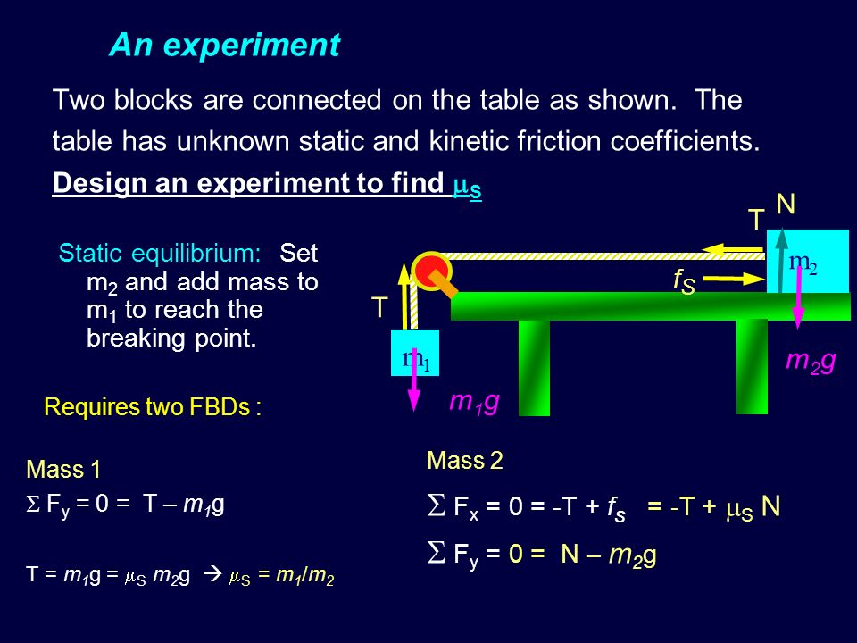 Lecture 8 Static friction and Kinetic or Sliding friction. - ppt download