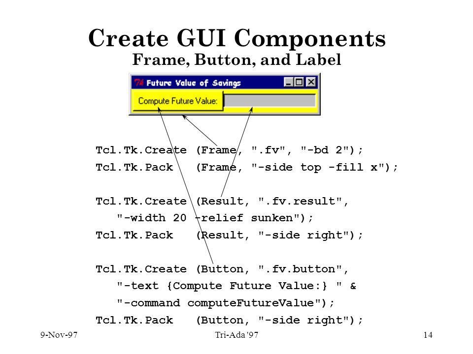9-Nov-97Tri-Ada '971 TASH An Alternative to the Windows API
