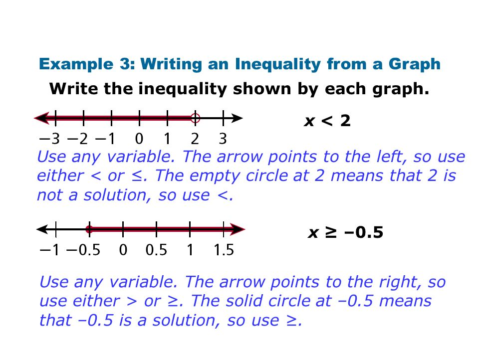 identify solutions of inequalities with one variable. write and