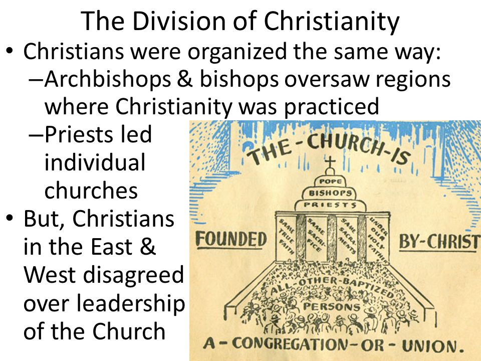 The Division of Christianity Christians were organized the same way: – Archbishops & bishops oversaw regions where Christianity was practiced – Priests led individual churches But, Christians in the East & West disagreed over leadership of the Church