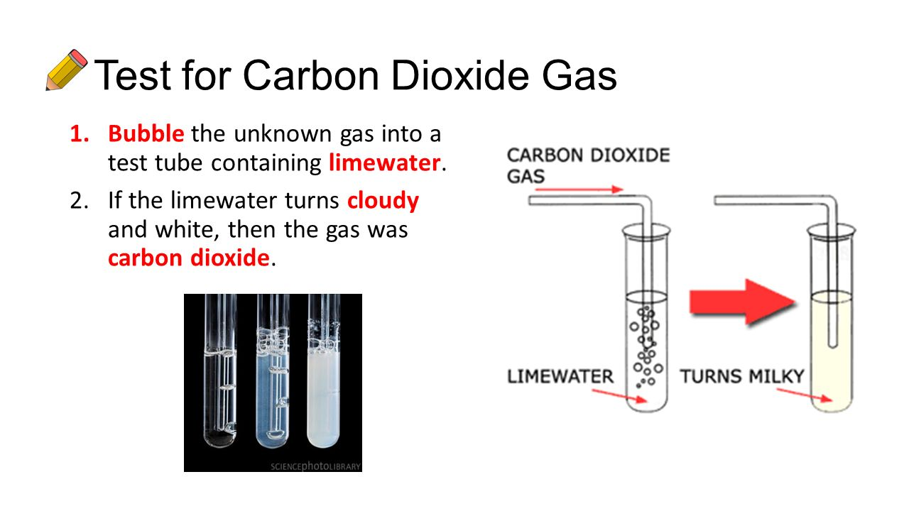 the description of carbon dioxide gas its production and uses Carbon dioxide (co2) capture and storage (ccs) is the one advanced technology that conventional power generation cannot do without ccs technology reduces the carbon footprint of p read full description.