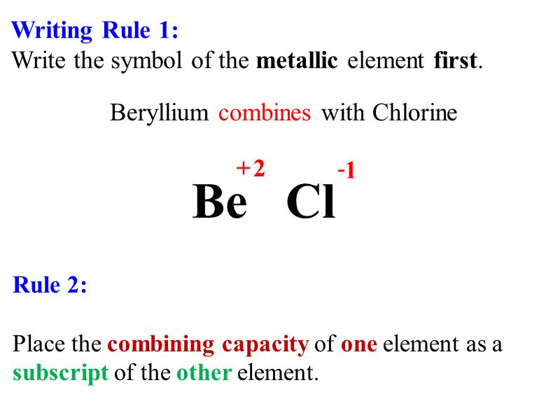 Chemical Formula And Naming Octet Rule Atoms React To Acquire A