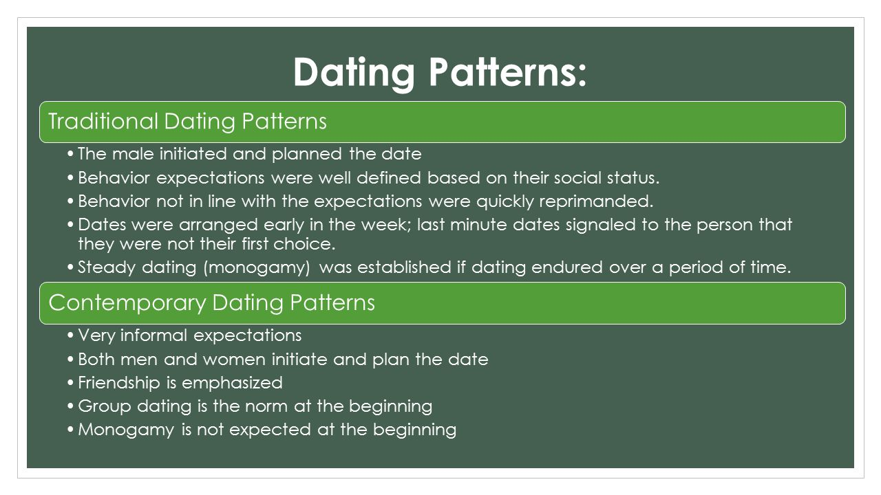 Dating patterns definition