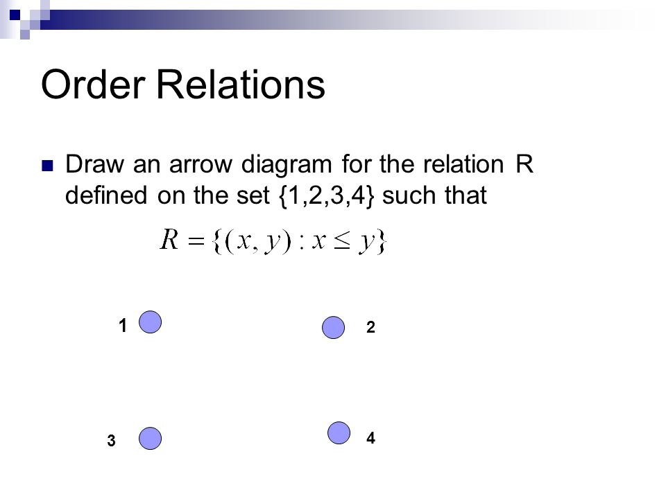 Section 4 4 Properties of Relations  Order Relations Draw an