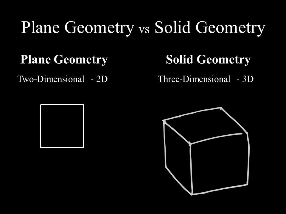 plane vs solid geometry plane geometrysolid geometry ppt download