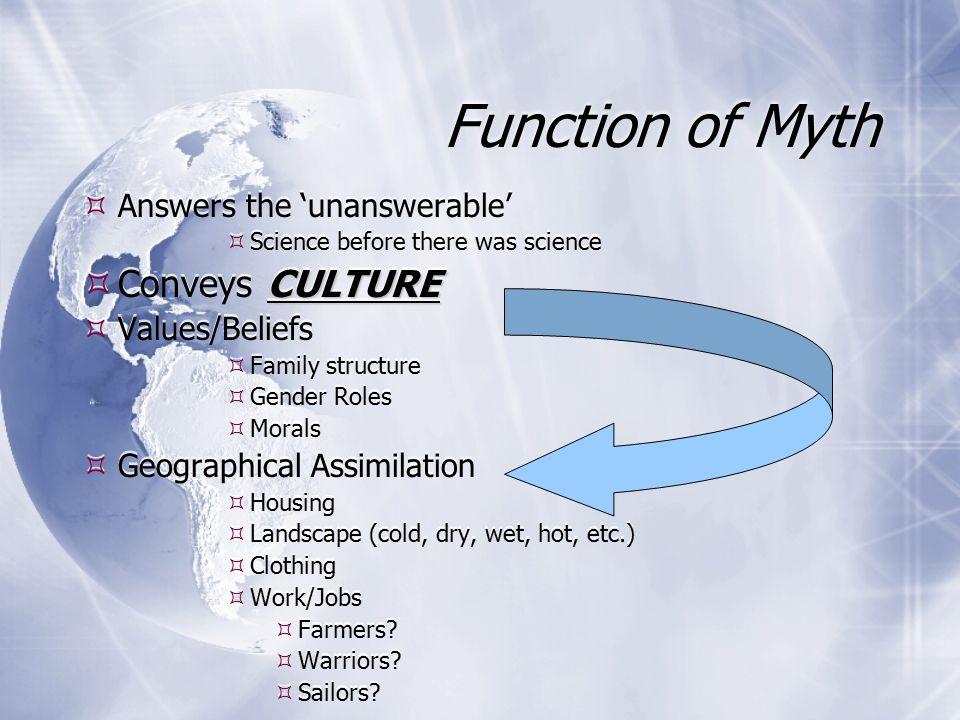 famous myths