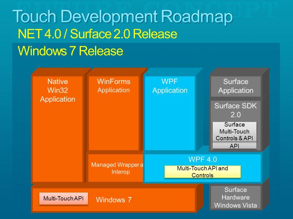 travel Suru Windows 7 Release NET 4 0 / Surface 2 0 Release Multi