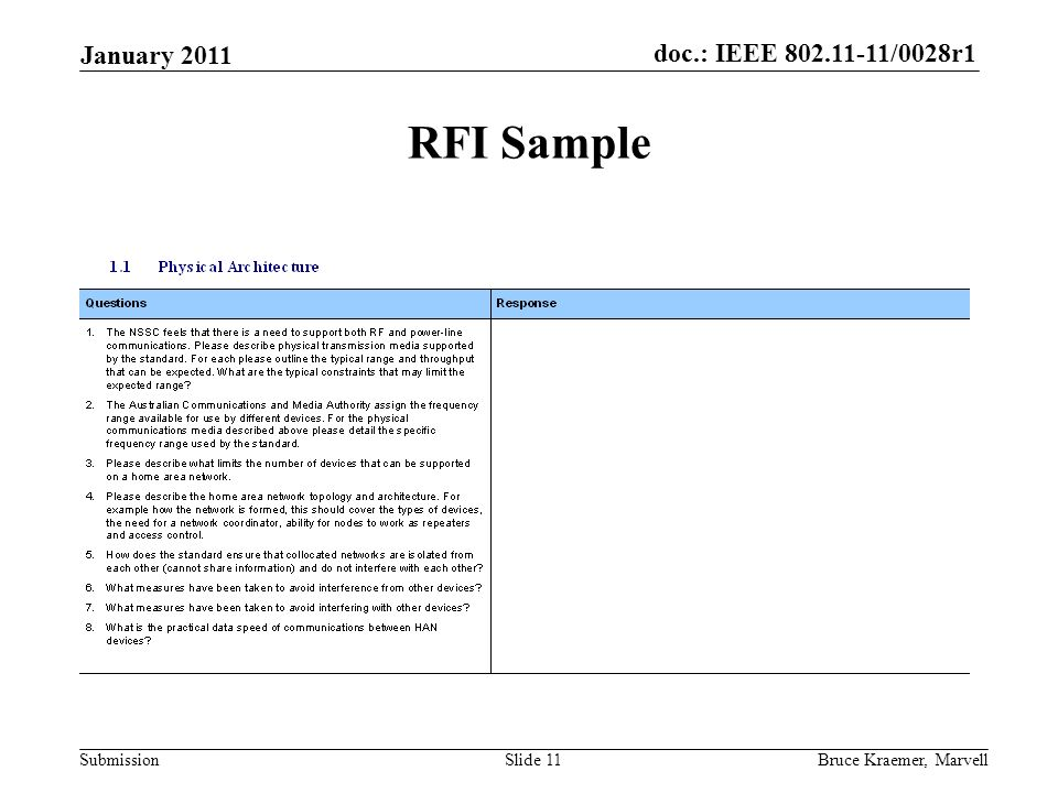 Sample request for information (rfi) document.