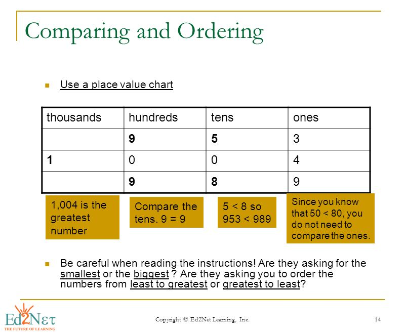 Copyright Ed2net Learning Inc1 Numbers And Number Sense Grade