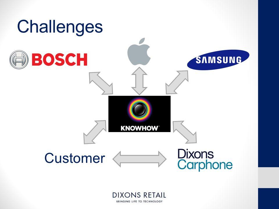 Dixons Retail PLC Customer Service and Logistics Costs