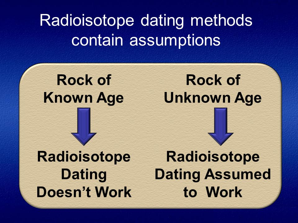 Radioisotopic dating method
