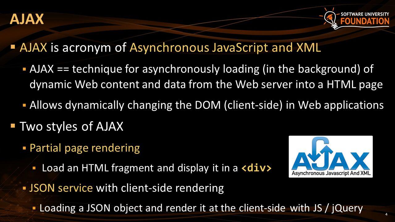 AJAX in ASP NET MVC AJAX, Partial Page Rendering, jQuery
