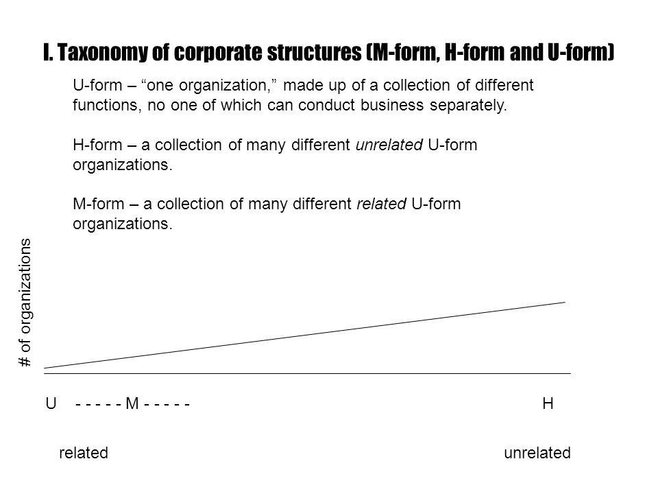 u form organizational structure