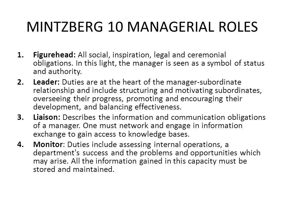 Mintzberg 10 Managerial Roles 1gurehead All Social Inspiration
