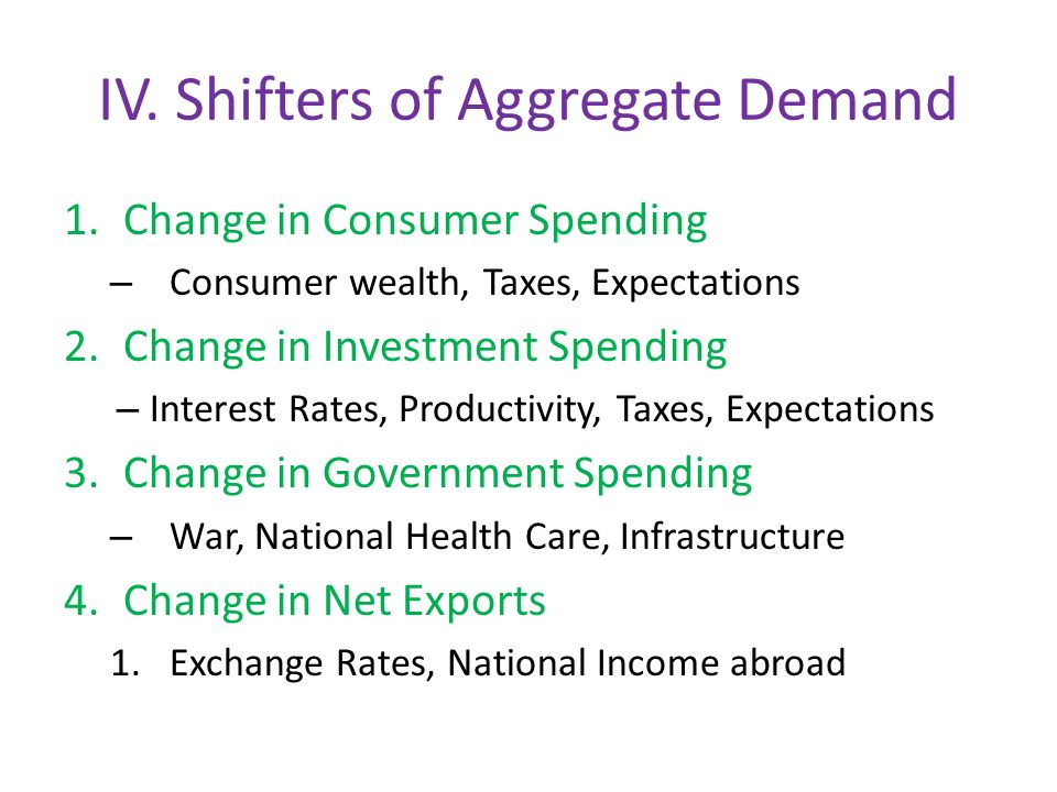 1.Change in Consumer Spending – Consumer wealth, Taxes, Expectations 2.Change in Investment Spending – Interest Rates, Productivity, Taxes, Expectations 3.Change in Government Spending – War, National Health Care, Infrastructure 4.Change in Net Exports 1.Exchange Rates, National Income abroad