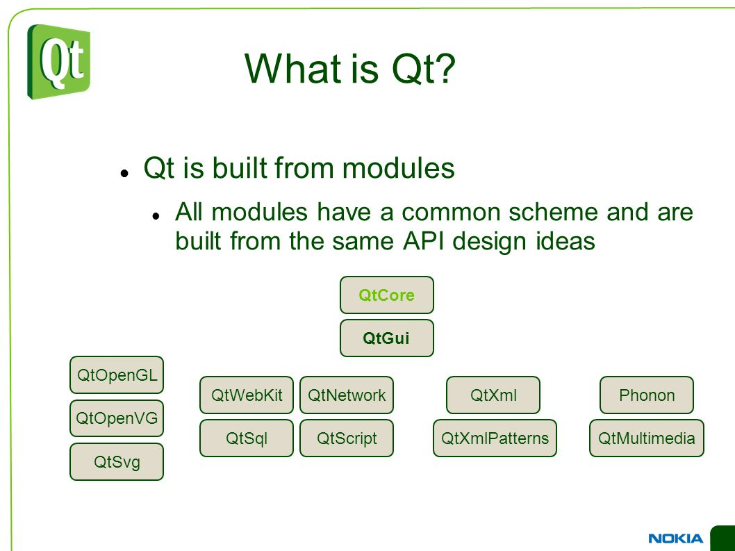 The ideas behind Qt and a live demo Qt in Education  - ppt download