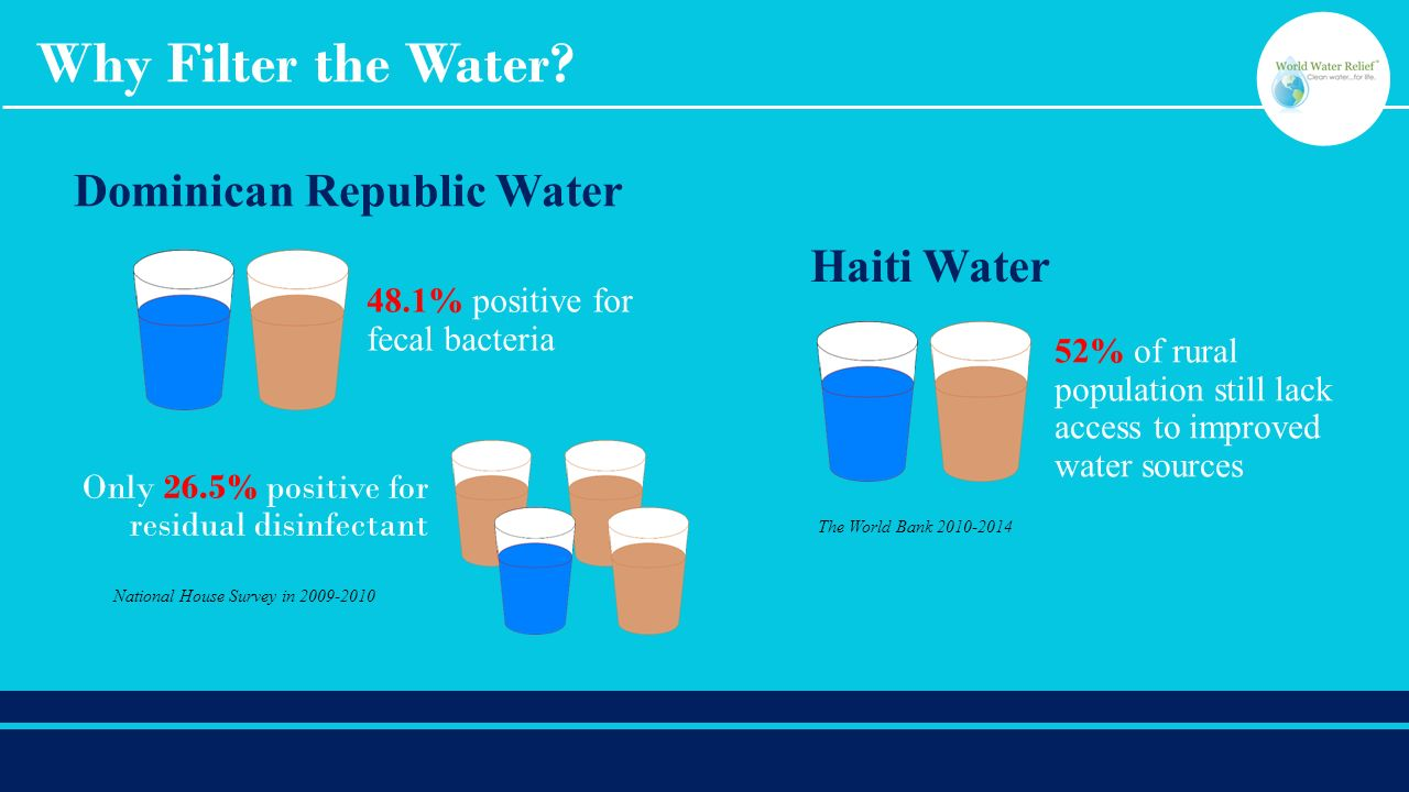 An Introduction to Our Water Filtration Systems. Where Do We Work ...