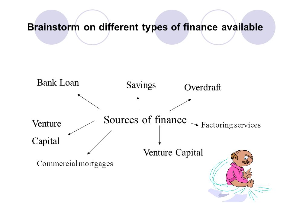 different sources of business finance
