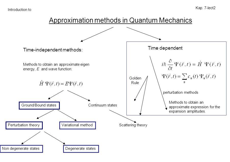 Approximation Methods in Quantum Mechanics