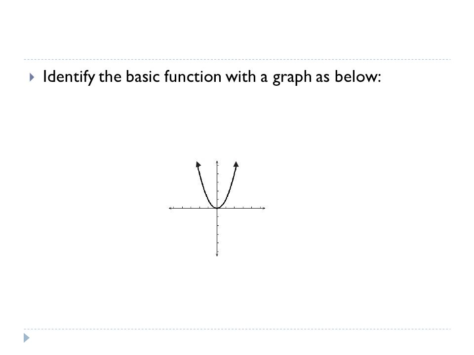  Identify the basic function with a graph as below:
