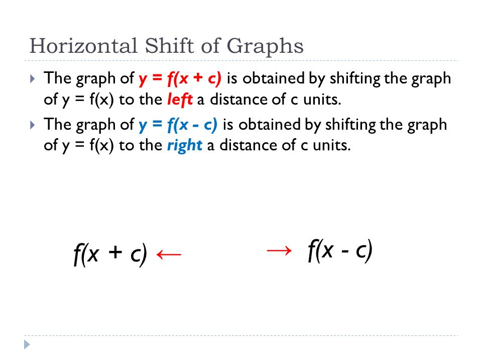 Horizontal Shift of Graphs  The graph of y = f(x + c) is obtained by shifting the graph of y = f(x) to the left a distance of c units.