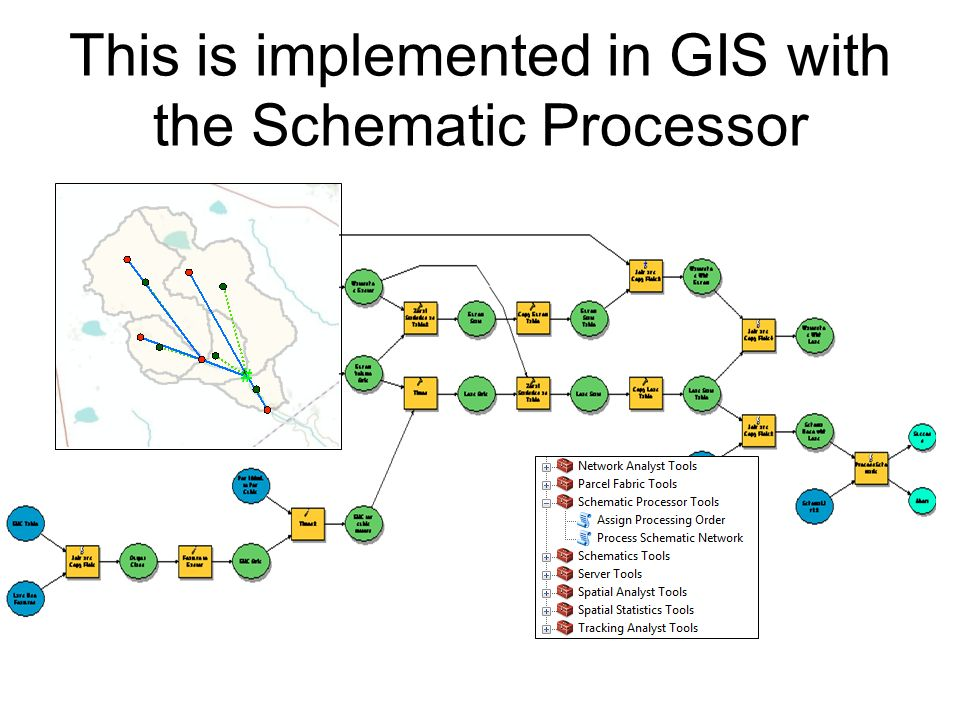 The Schematic Processor Presented by Dr. Tim Whiteaker The ... on